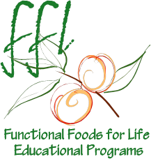 Functional Foods For Life logo.